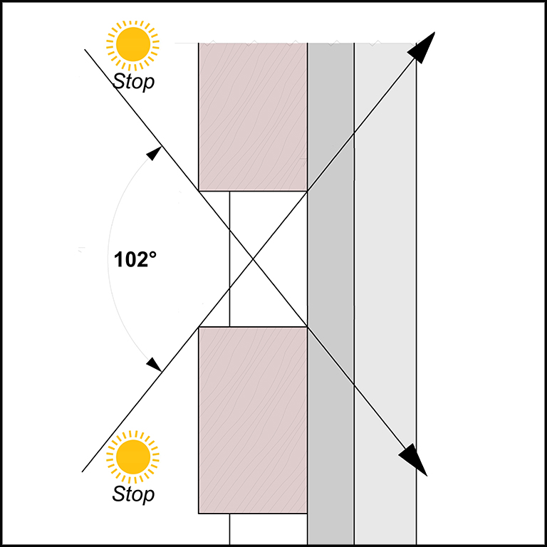 SKIRPUS Holzschiebeläden - Modell 3, Sonnenschutz